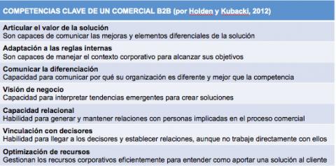 Estudio de Holden y Kubacki